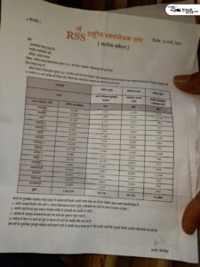 দিলীপ ঘোষ আর শুভেন্দু অধিকারীর বোঝাপড়ার অভাবে হেরে যেতে বসেছে আমাদের পার্টি! ভাইরাল করা হল RSS এর গোপন রিপোর্ 2
